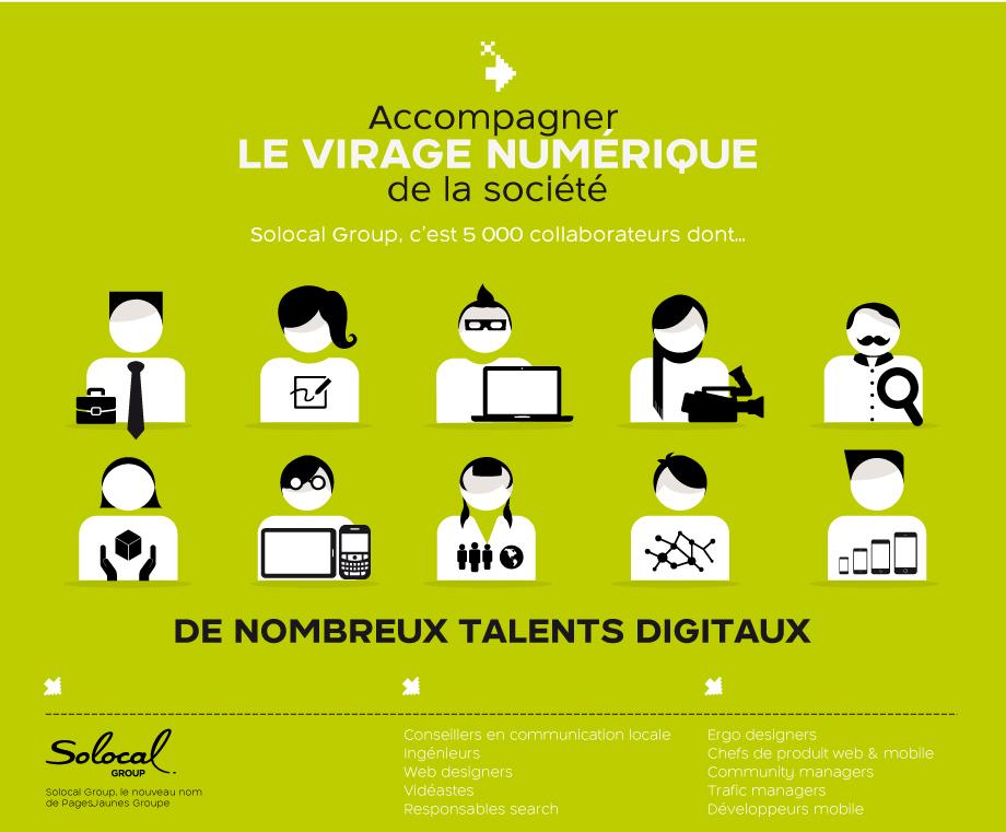 Raphaël, promo 2001, Responsable Marketing chez SoLocal Group et ...