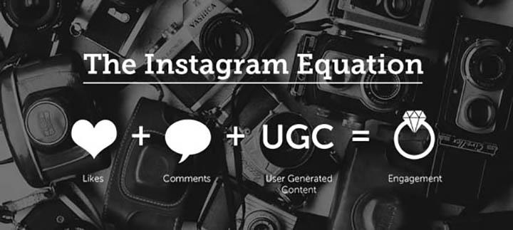 Instagram favorise l'engagement des utilisateurs