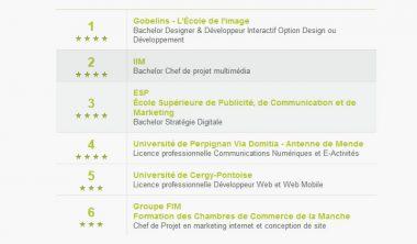 classement ecole webl 380x222 - Les classements des écoles du web et du numérique