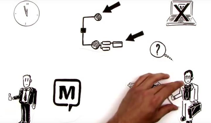 MindManager permet de créer des cartes heuristiques ou mind maps