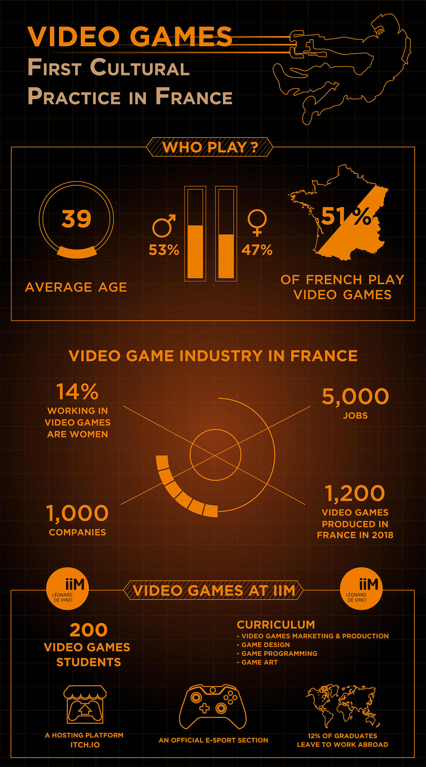 JV Inbound V2 - Infographic: the importance and vitality of video games in France