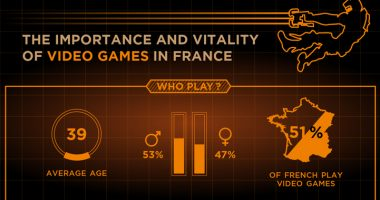 JV Inbound vignette 380x200 - Infographic: the importance and vitality of video games in France