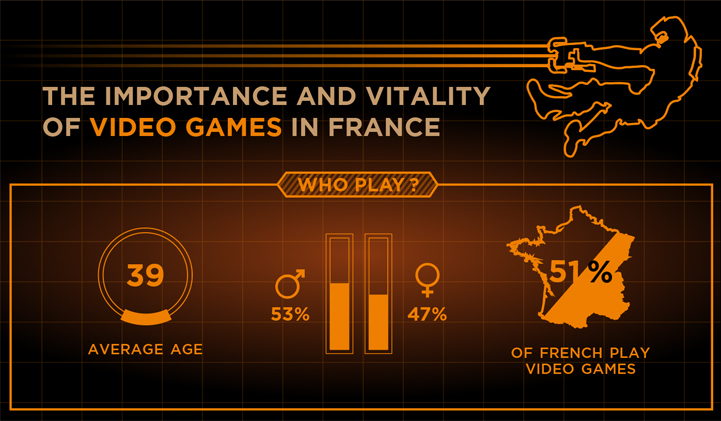 JV Inbound vignette - Infographic: the importance and vitality of video games in France