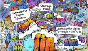 christophe dane iim sketching 300x175 - Comment illustrer un concept grâce au sketching par Christophe Dané, responsable de l'axe Communication Digitale & E-business