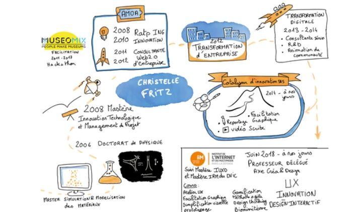 ux design parcours christelle fritz - L'UX design, ce n'est pas que du web et du mobile : Christelle Fritz, professeure déléguée à l'IIM